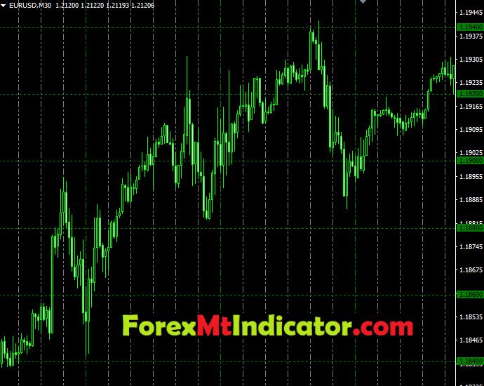Grid Indicator3