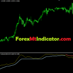 Power Full Trading Oscillator indicator 2021