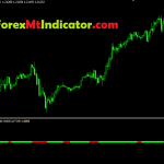 Latest Zwinner Trend Indicator 2021
