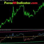 Best Forex COG RSI Indicator