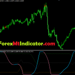 Super Moving Averages Arrows Oscillator Indicator