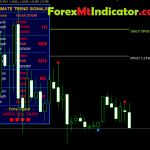 Latest Ultimate Trend Signals indicator 2021