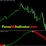 Highly Recommended XMaster Formula MT4 Indicator
