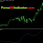 Average True Range ATR Forex Indicator MT4