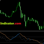Amazing ADX Indicator Mt4