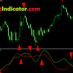 Absolute Strength Indicator Mt4 Free Download