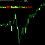 Bar Timer Indicator Mt4 Free Download