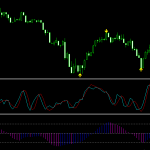 Binary Indicator Free Mt4