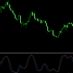 Best Stochastic Indicator Mt4 Free Download