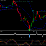 Extreme Spike Indicator Mt4 Free Download