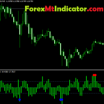 MOst Profitable Forex MTN Indicator Mt4 Free Download