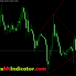 Automated Trendlines indicator Mt4 Free Download