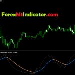 Average Directional Index Volume Indicator Mt4 Free Download