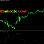 Usefull Buy Sell Volume Indicator Mt4 free Download